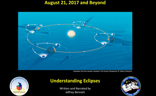 explaining and illustrating solar and lunar eclipses